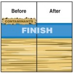 before after finish